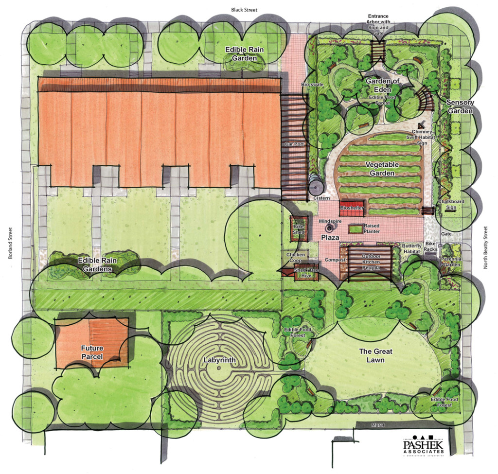 Permaculture Community Revitalization And Sustainable Design Pashek Associates Landscape