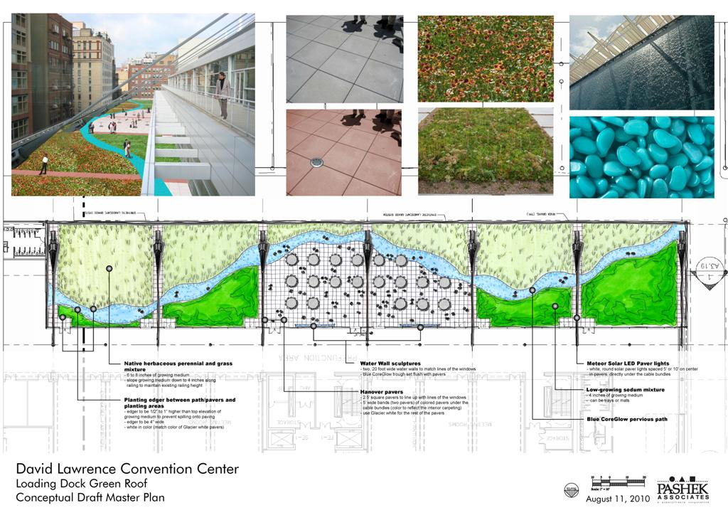 A green roof for a green convention center pashek mtr for Roof garden floor plan