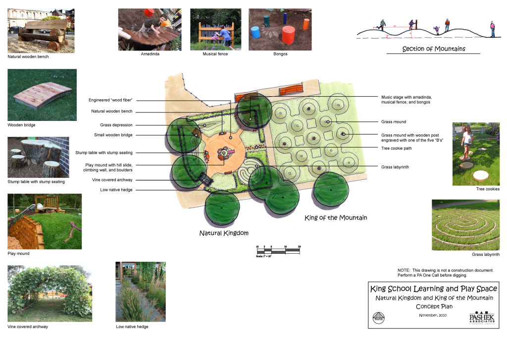 A natural playground concept