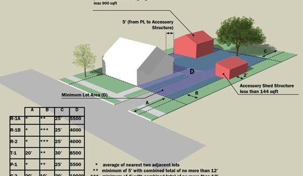 Comprehensive planning archives pashek mtr for Mtr landscape architects
