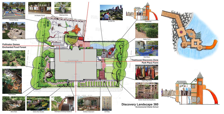 environmental charter school discovery landscape 360 pashek mtr
