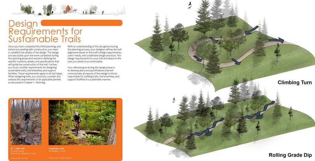 Pennsylvania Trail Design And Development Principles
